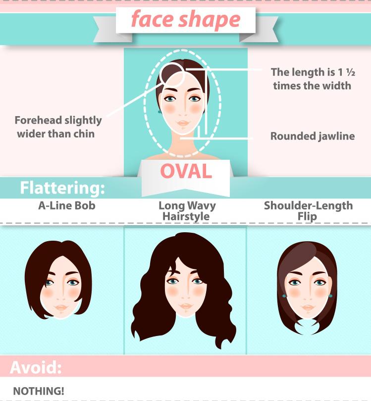 Как выбрать прическу по типу лица женщине