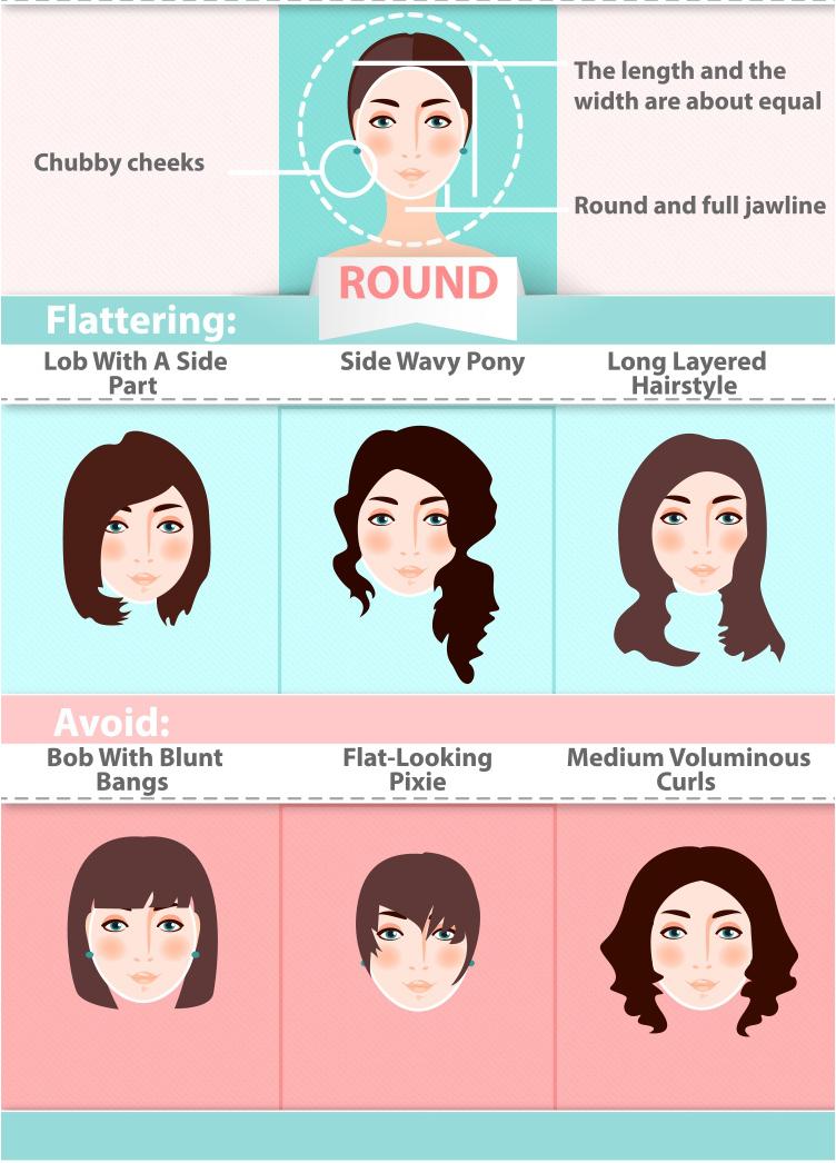 Как подобрать прическу по форме лица: 6 советов мастеров